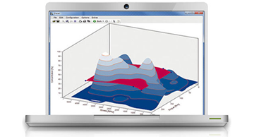 imc Measurement Software